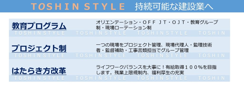 TOSHIN STYLE 持続可能な建設業へ